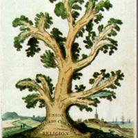 British Liberty Tree